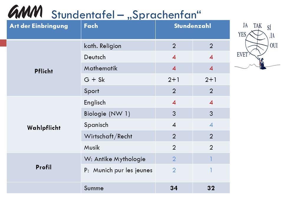 """Stundentafel – """"Sprachenfan"""