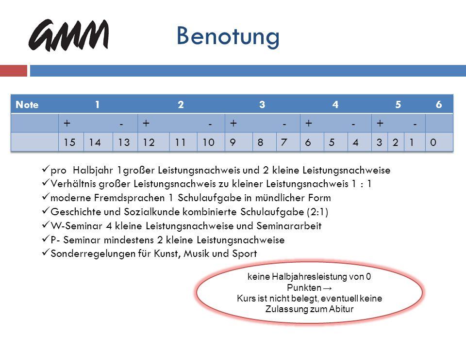 Benotung Note 1 2 3 4 5 6 + - + - + - + - + - 15 14 13 12 11 10 9 8 7