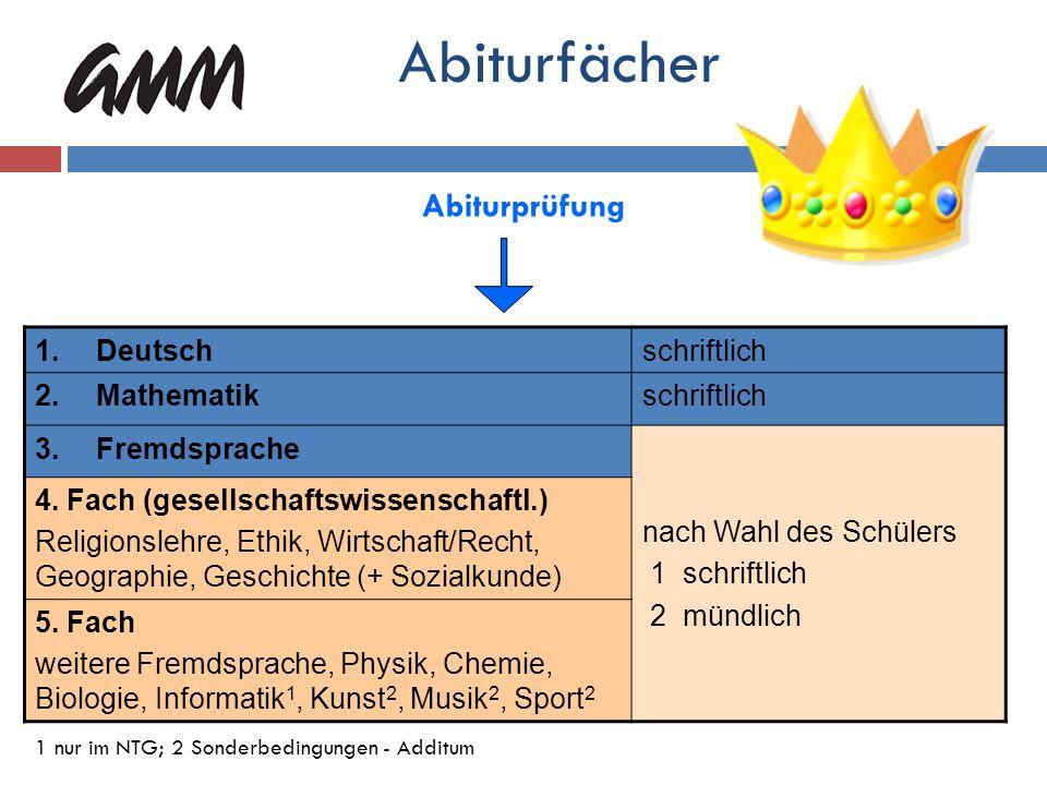 Abiturfächer Abiturprüfung Deutsch schriftlich Mathematik Fremdsprache