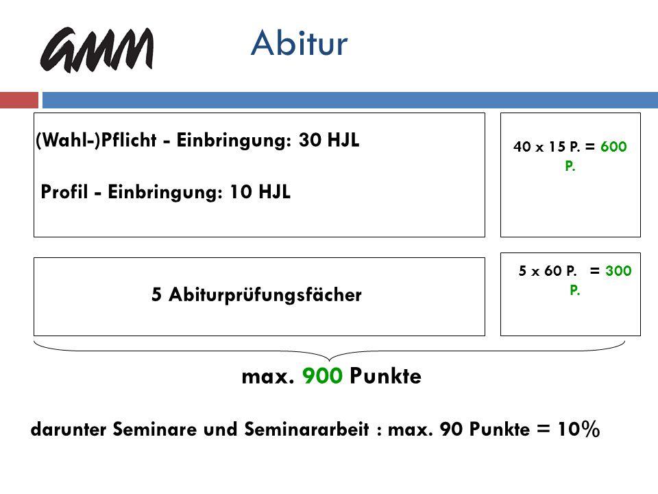 Abitur max. 900 Punkte (Wahl-)Pflicht - Einbringung: 30 HJL