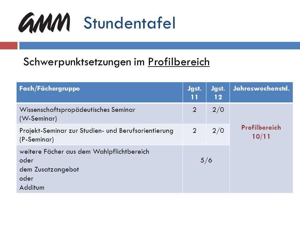 Stundentafel Schwerpunktsetzungen im Profilbereich Fach/Fächergruppe