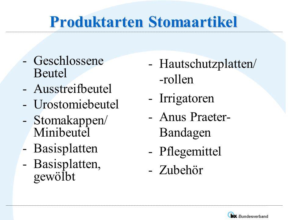 Produktarten Stomaartikel