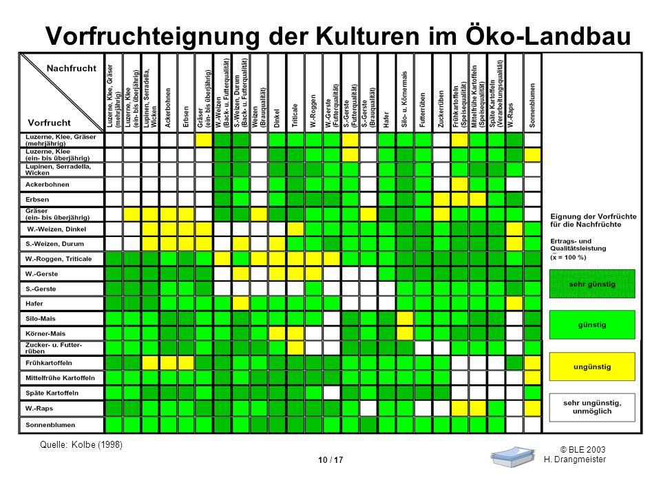 Vorfruchteignung der Kulturen im Öko-Landbau