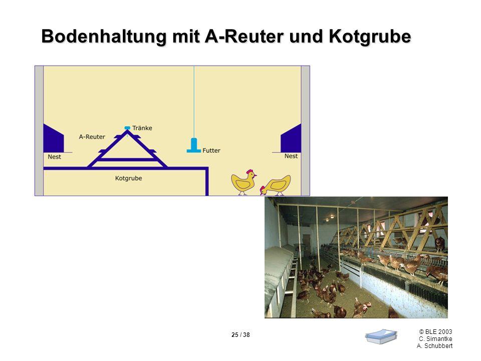 Bodenhaltung mit A-Reuter und Kotgrube