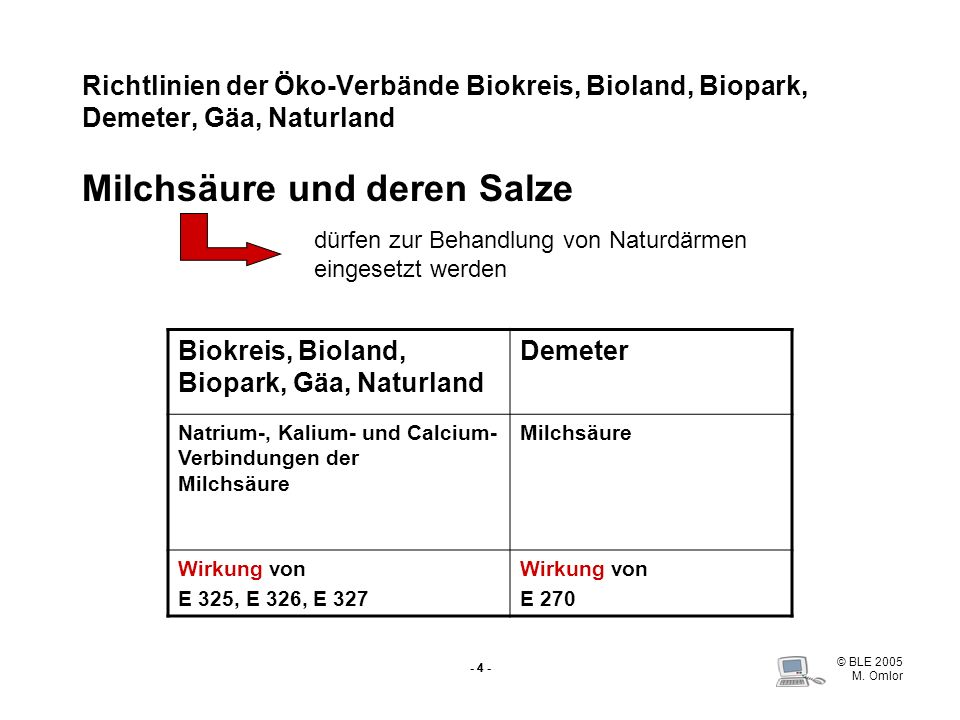 Biokreis, Bioland, Biopark, Gäa, Naturland Demeter