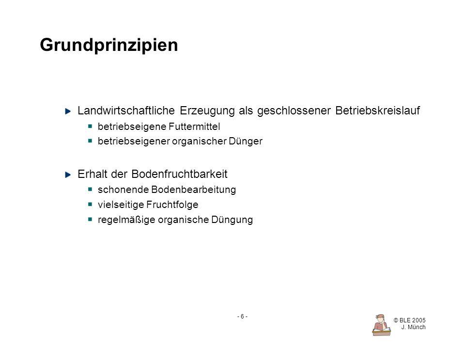 GrundprinzipienLandwirtschaftliche Erzeugung als geschlossener Betriebskreislauf. betriebseigene Futtermittel.