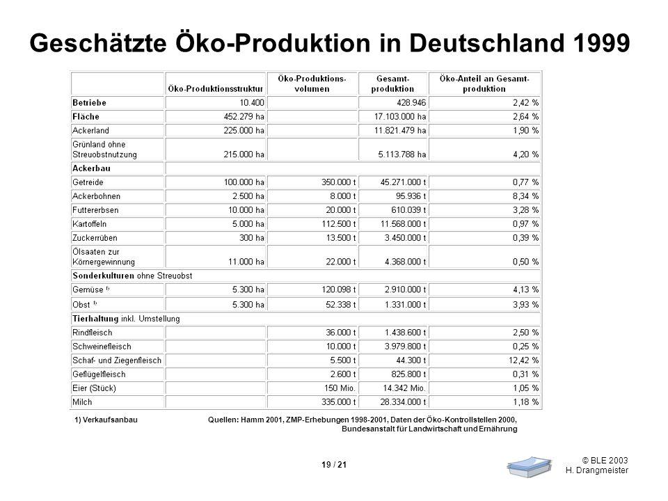 Geschätzte Öko-Produktion in Deutschland 1999