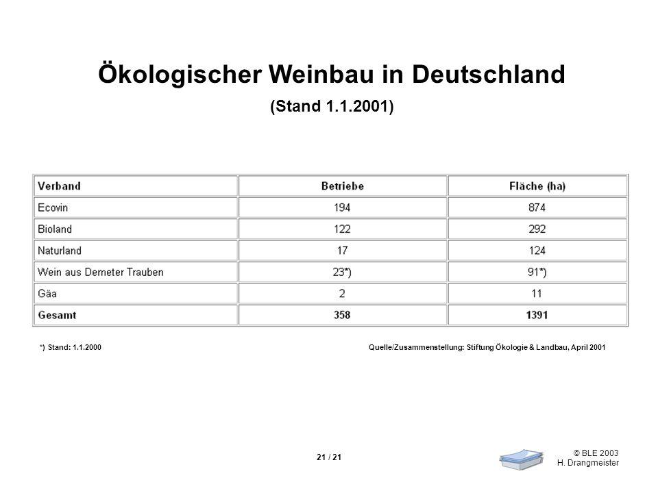 Ökologischer Weinbau in Deutschland