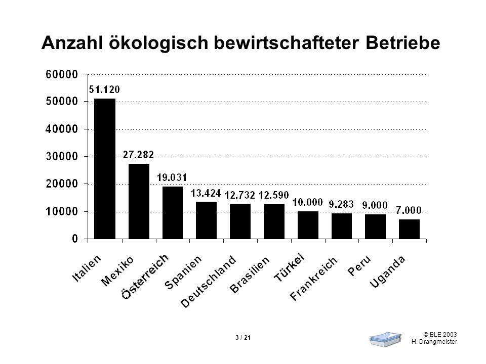 Anzahl ökologisch bewirtschafteter Betriebe