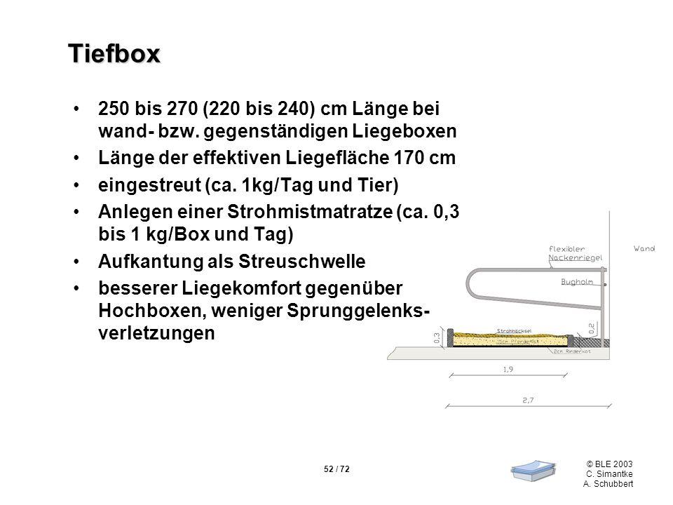 Tiefbox 250 bis 270 (220 bis 240) cm Länge bei wand- bzw. gegenständigen Liegeboxen. Länge der effektiven Liegefläche 170 cm.