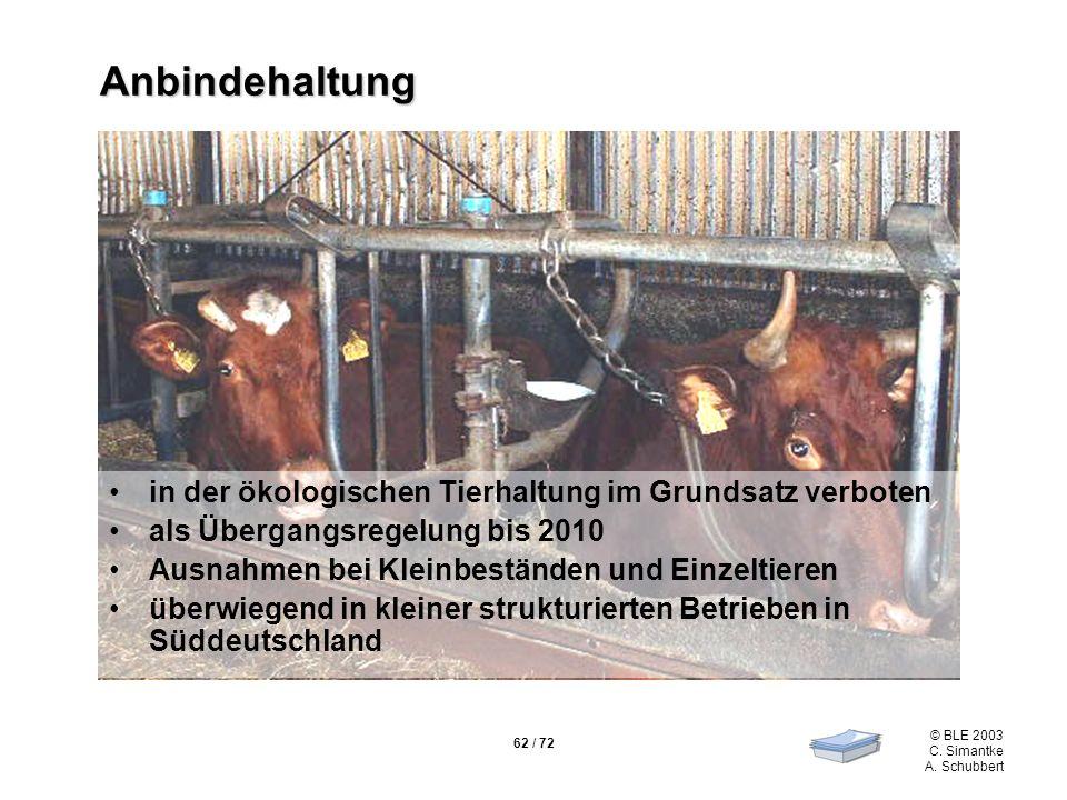 Anbindehaltung in der ökologischen Tierhaltung im Grundsatz verboten