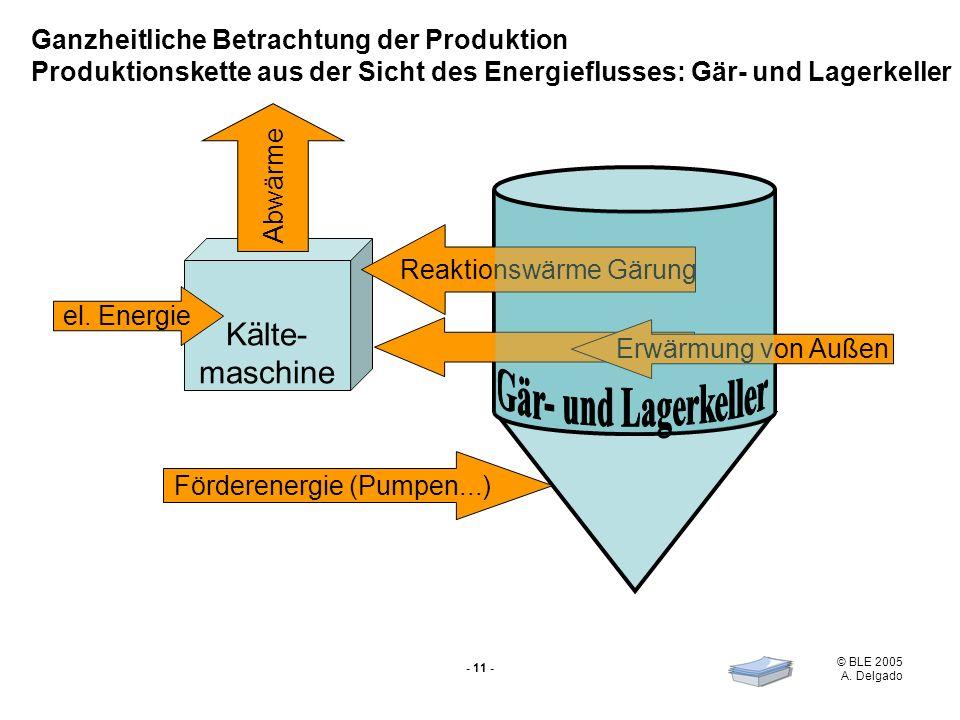 Gär- und Lagerkeller Kälte- maschine