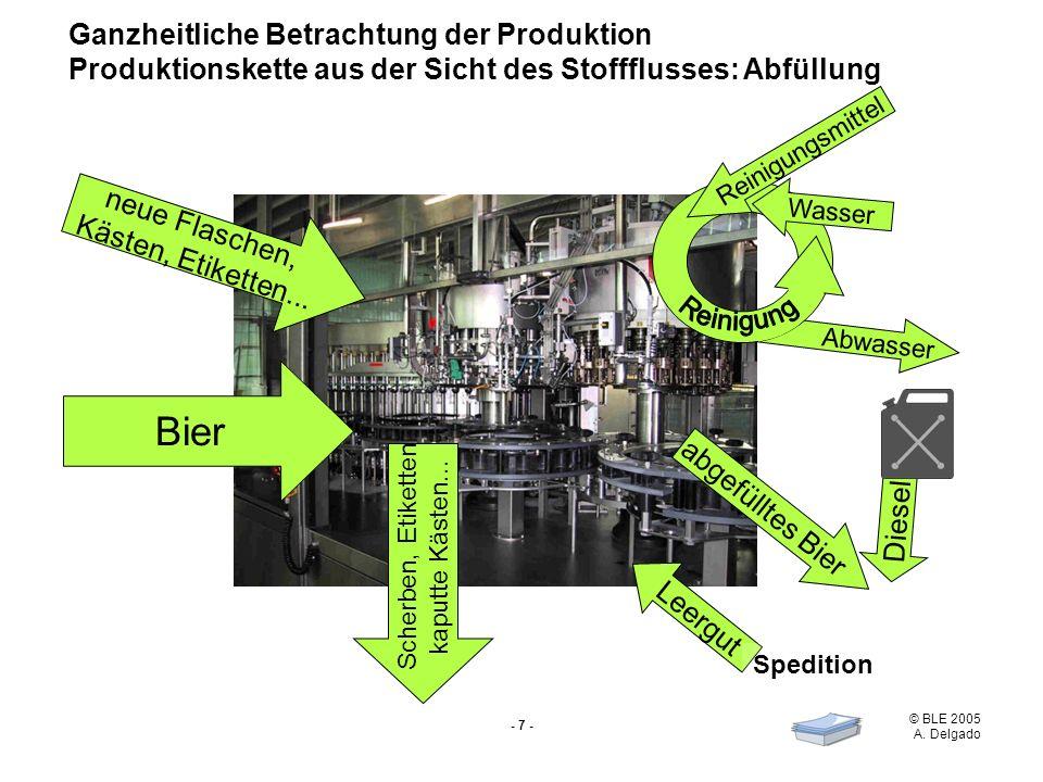 Bier Ganzheitliche Betrachtung der Produktion