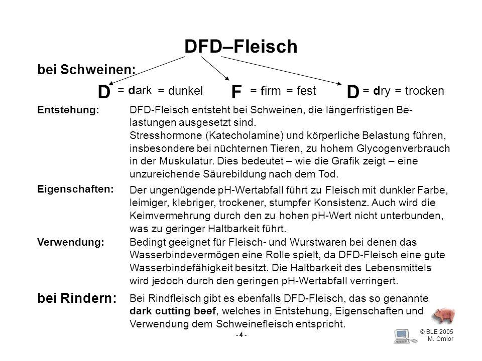 DFD–Fleisch D F D bei Schweinen: bei Rindern: = dark = dunkel = firm