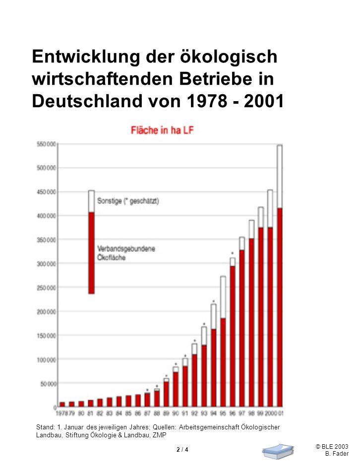 Entwicklung der ökologisch wirtschaftenden Betriebe in Deutschland von 1978 - 2001