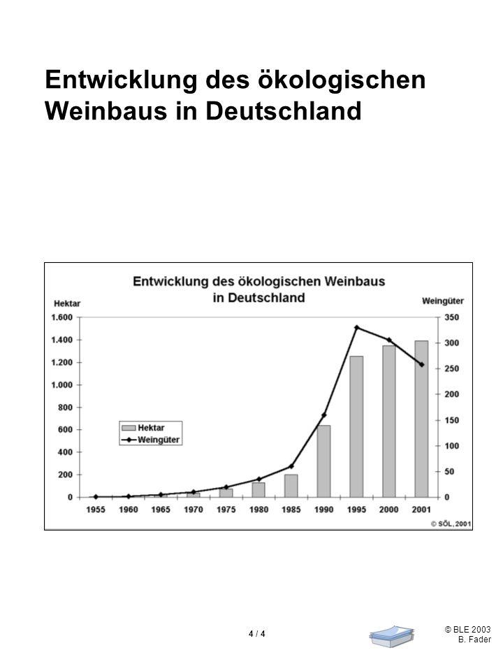 Entwicklung des ökologischen Weinbaus in Deutschland