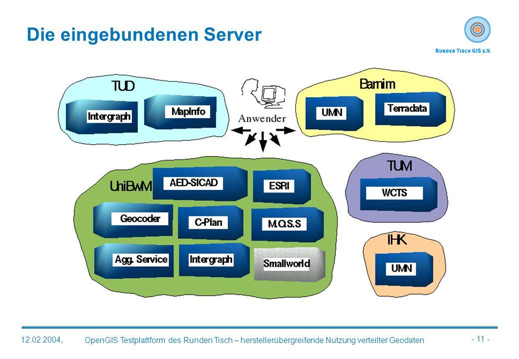 Die eingebundenen Server
