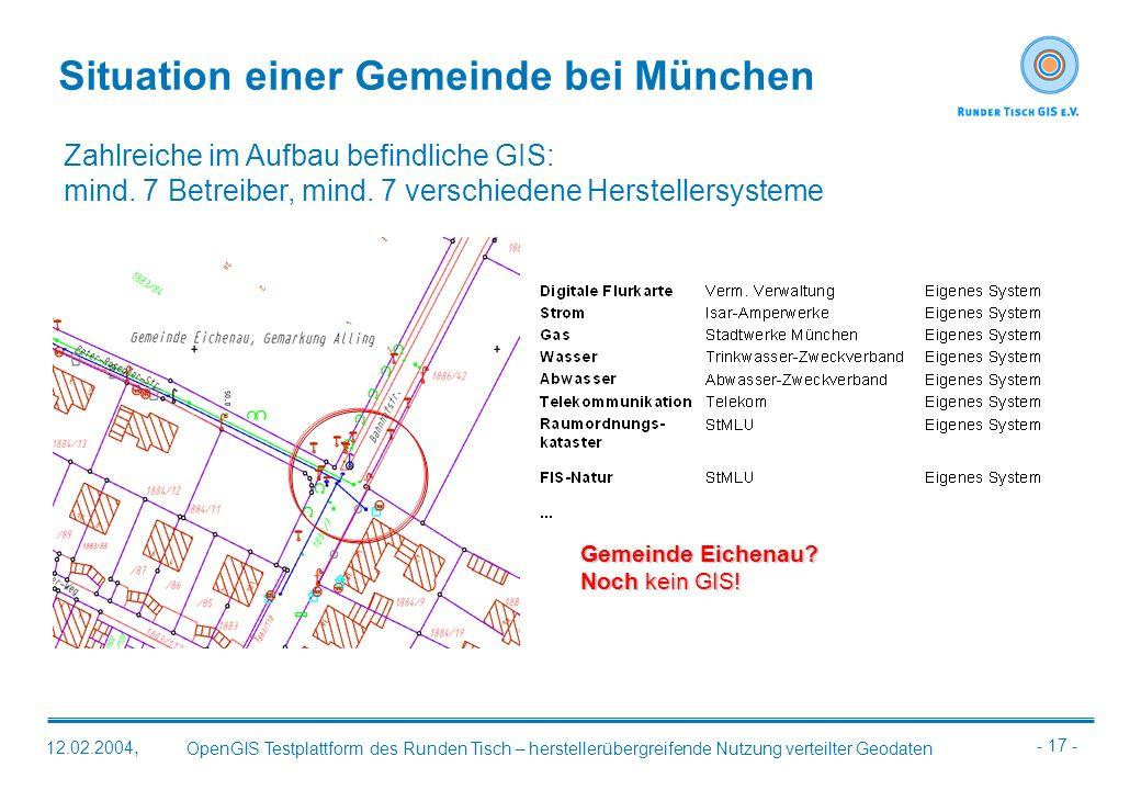 Situation einer Gemeinde bei München