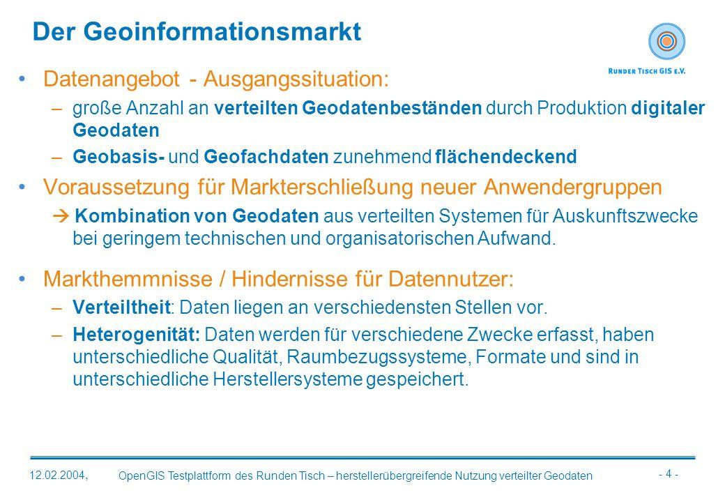 Der Geoinformationsmarkt
