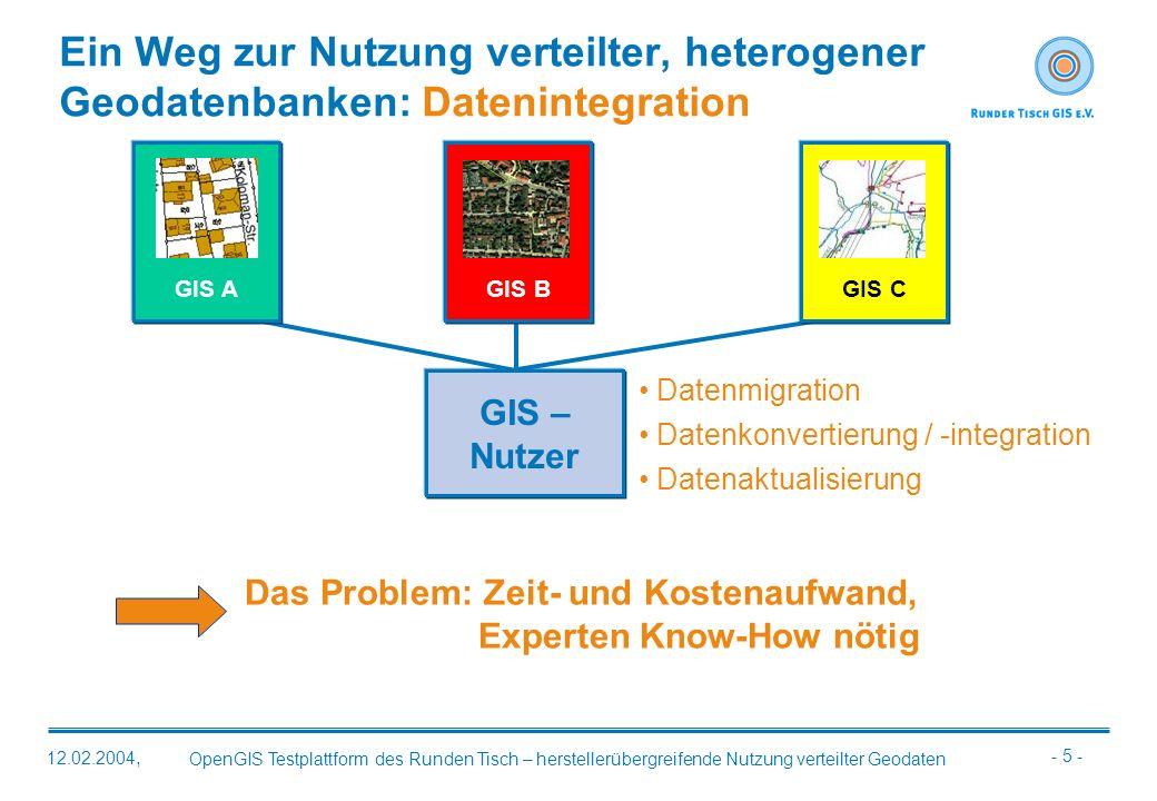 Ein Weg zur Nutzung verteilter, heterogener Geodatenbanken: Datenintegration