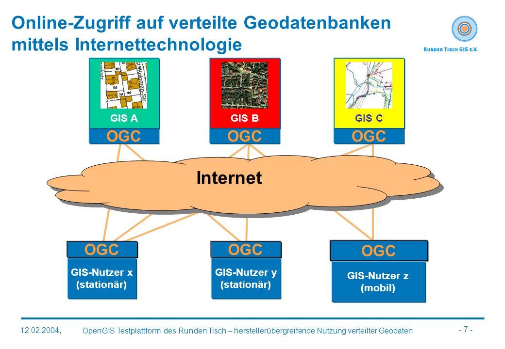 Online-Zugriff auf verteilte Geodatenbanken mittels Internettechnologie