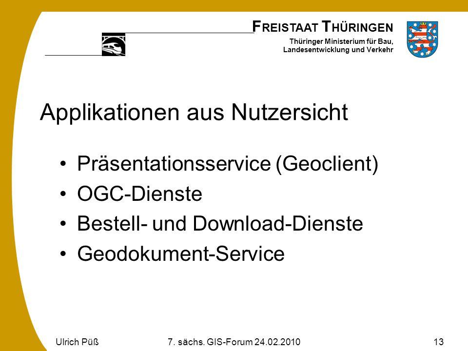 Applikationen aus Nutzersicht