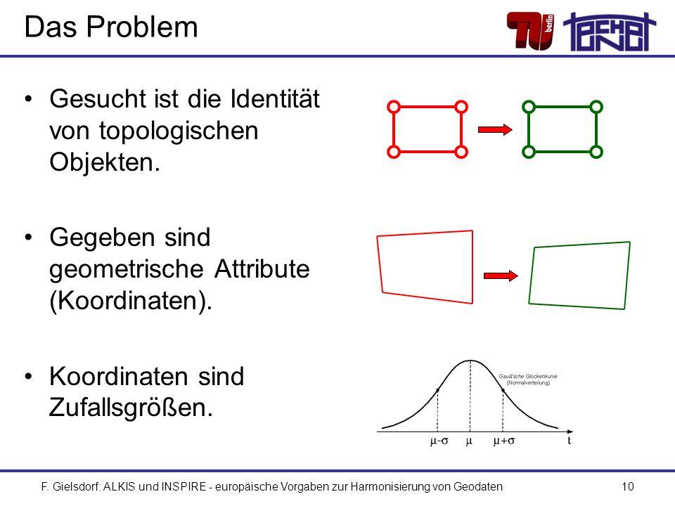 Das Problem Gesucht ist die Identität von topologischen Objekten.