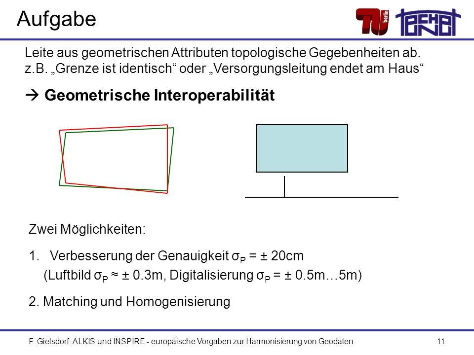 Aufgabe  Geometrische Interoperabilität
