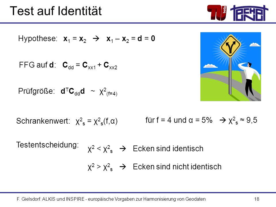 Test auf Identität Hypothese: x1 = x2  x1 – x2 = d = 0