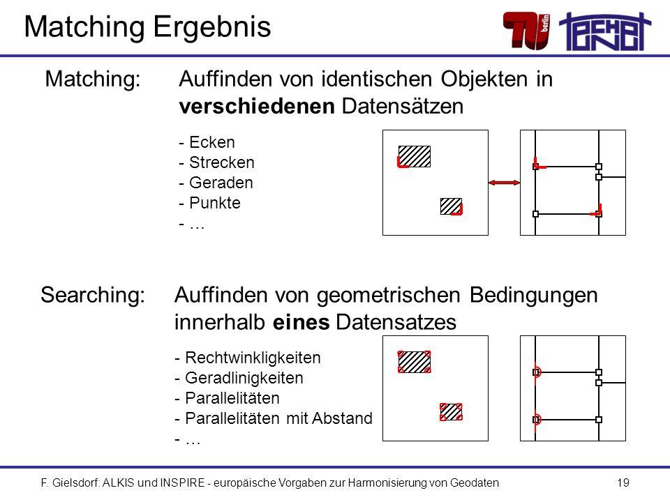 Matching Ergebnis Matching: Auffinden von identischen Objekten in verschiedenen Datensätzen. - Ecken.
