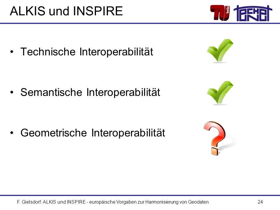 ALKIS und INSPIRE Technische Interoperabilität