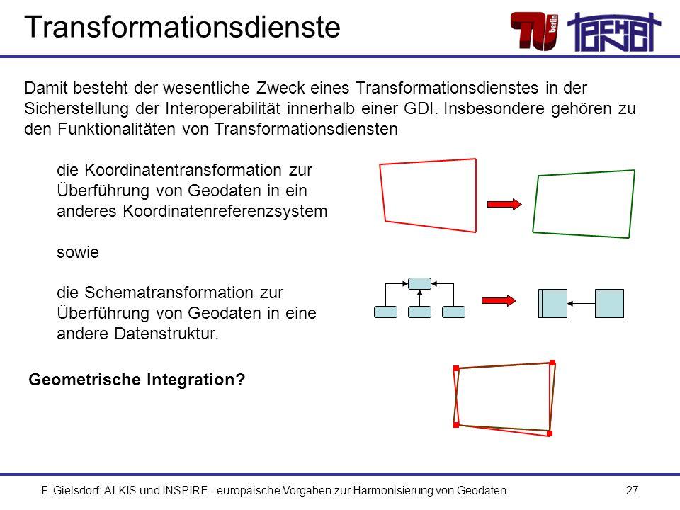 Transformationsdienste