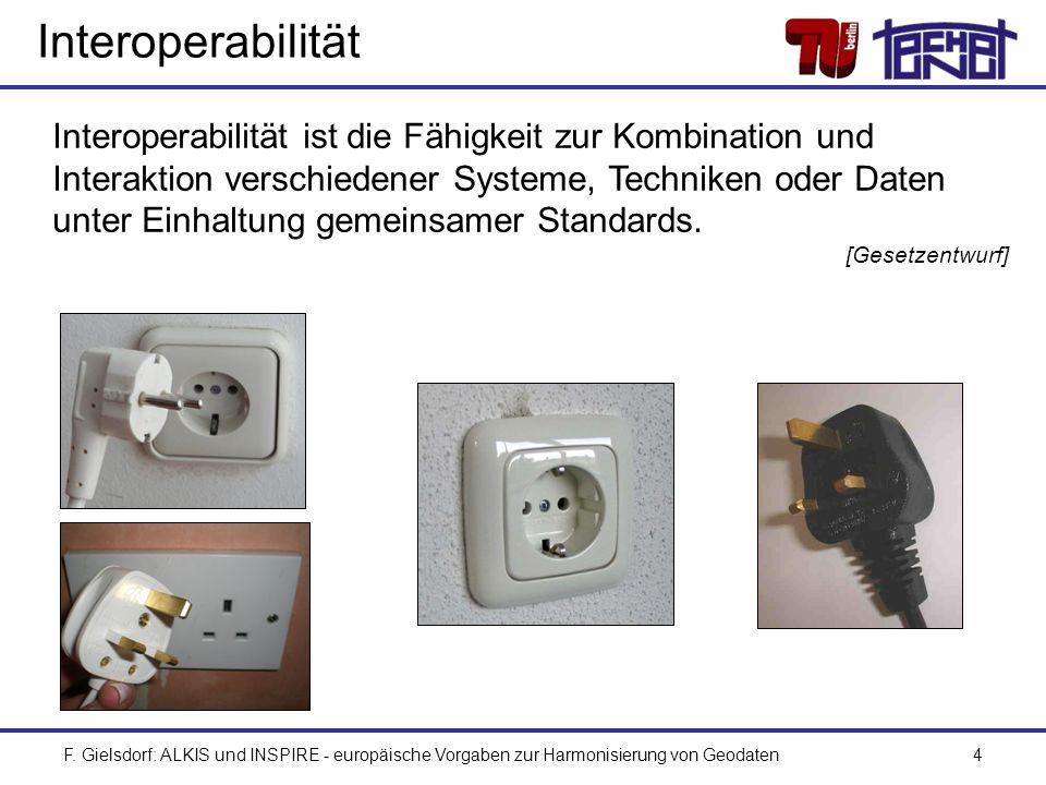 Interoperabilität