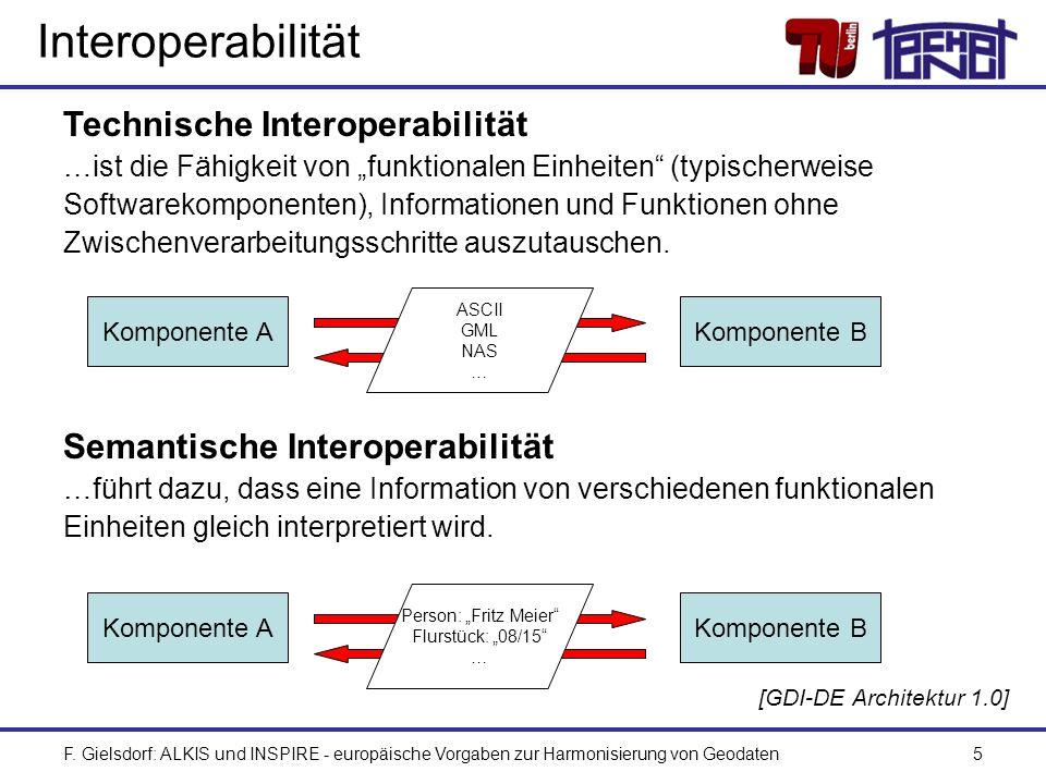 Interoperabilität Technische Interoperabilität