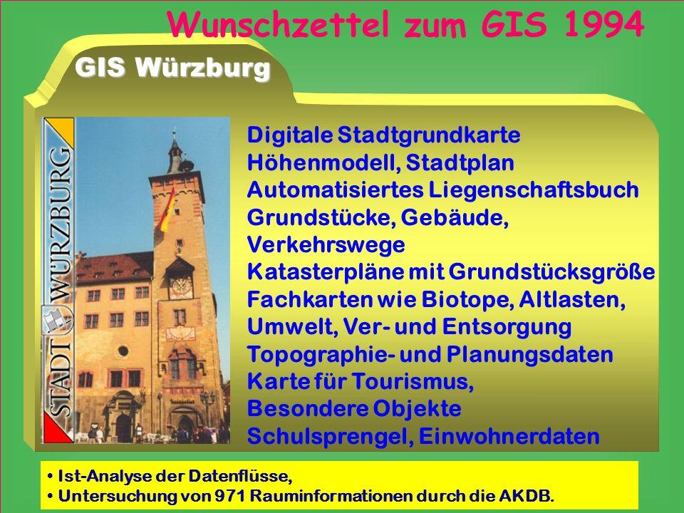 Wunschzettel zum GIS 1994 GIS Würzburg Digitale Stadtgrundkarte