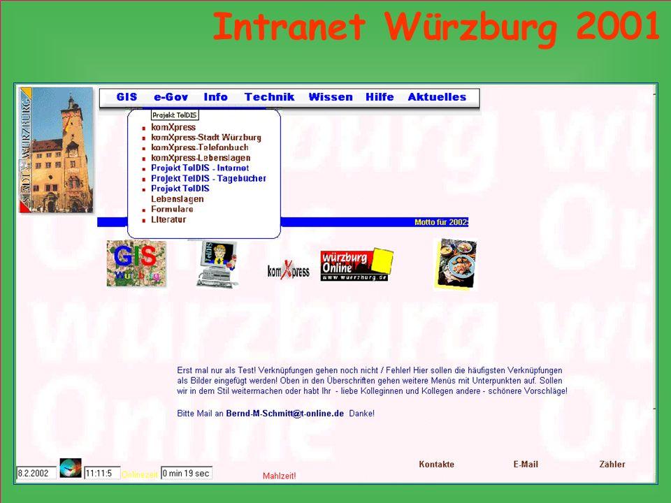 Intranet Würzburg 2001