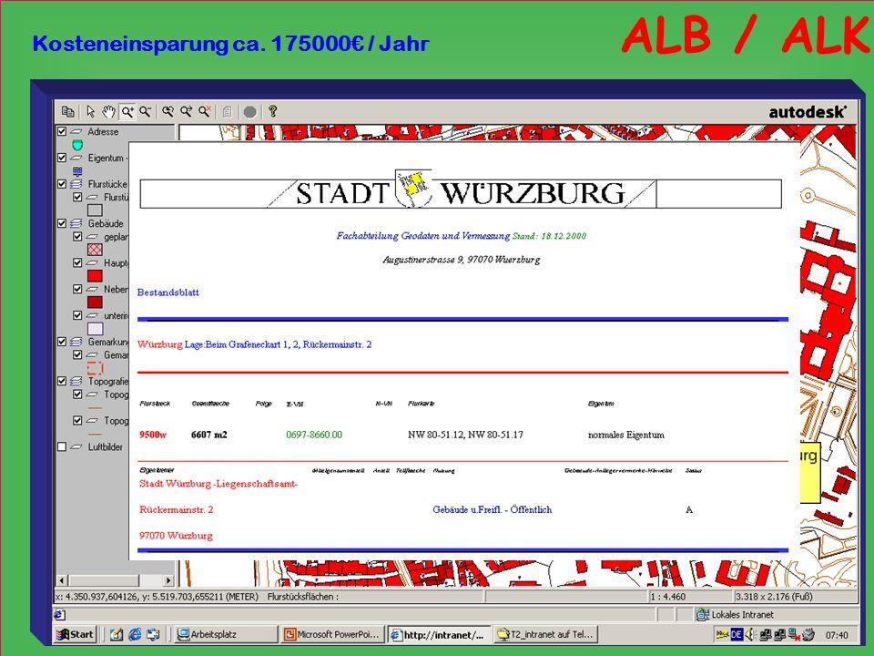 ALB / ALK Kosteneinsparung ca. 175000€ / Jahr