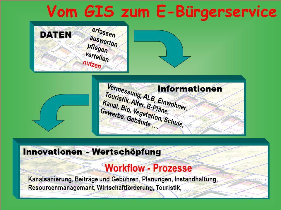 Vom GIS zum E-Bürgerservice
