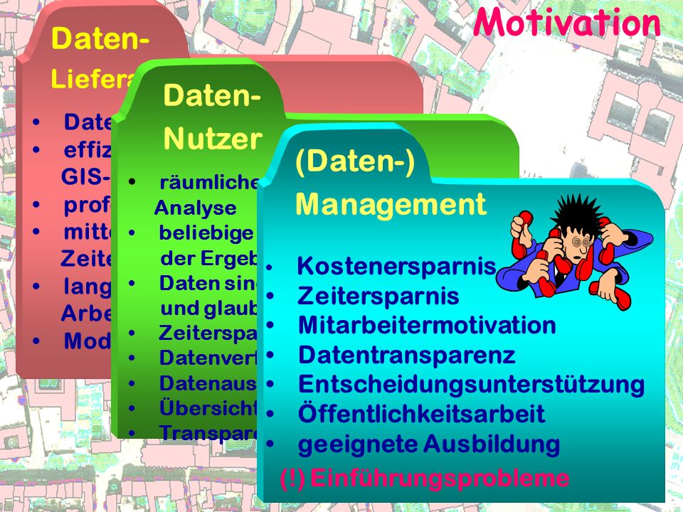 Motivation Daten- Daten- Nutzer (Daten-) Management Lieferanten