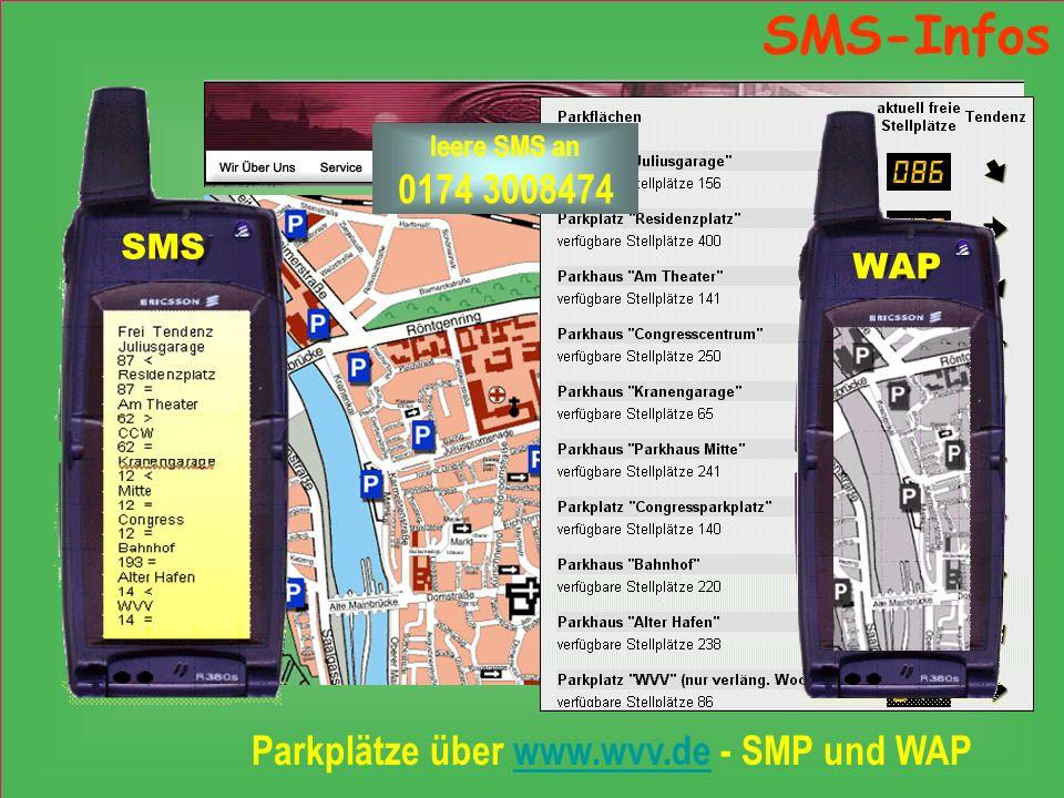 Parkplätze über www.wvv.de - SMP und WAP