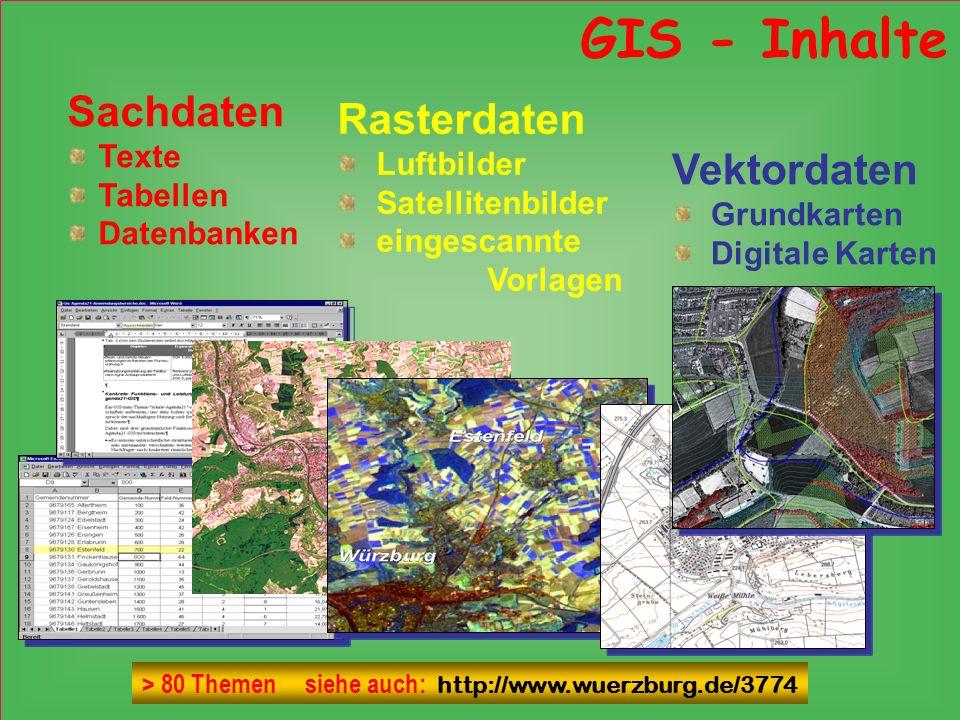 > 80 Themen siehe auch: http://www.wuerzburg.de/3774