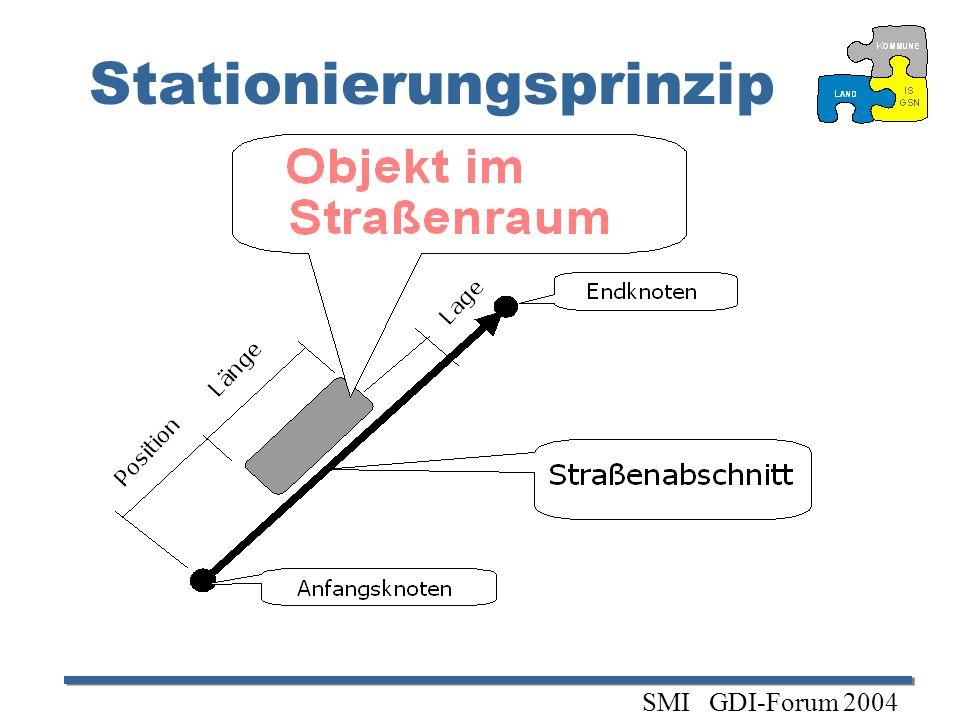 Stationierungsprinzip