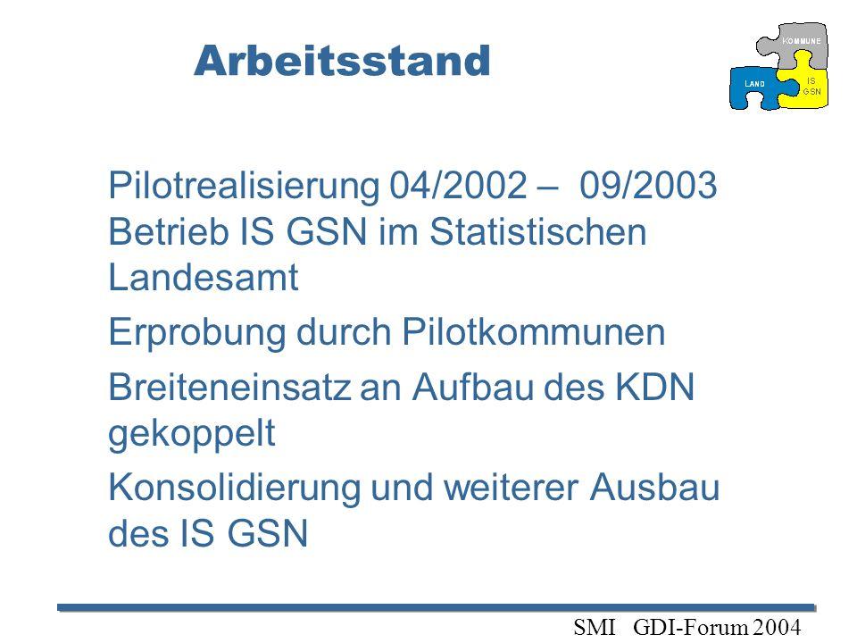 ArbeitsstandPilotrealisierung 04/2002 – 09/2003 Betrieb IS GSN im Statistischen Landesamt. Erprobung durch Pilotkommunen.