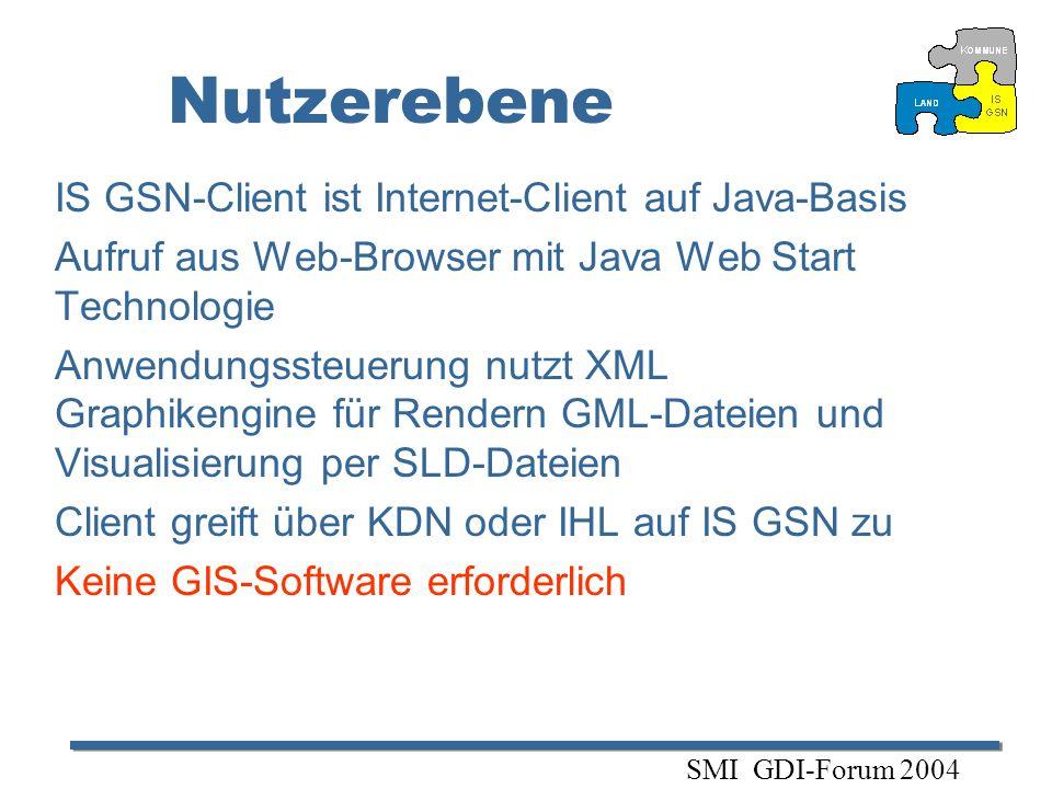 Nutzerebene IS GSN-Client ist Internet-Client auf Java-Basis