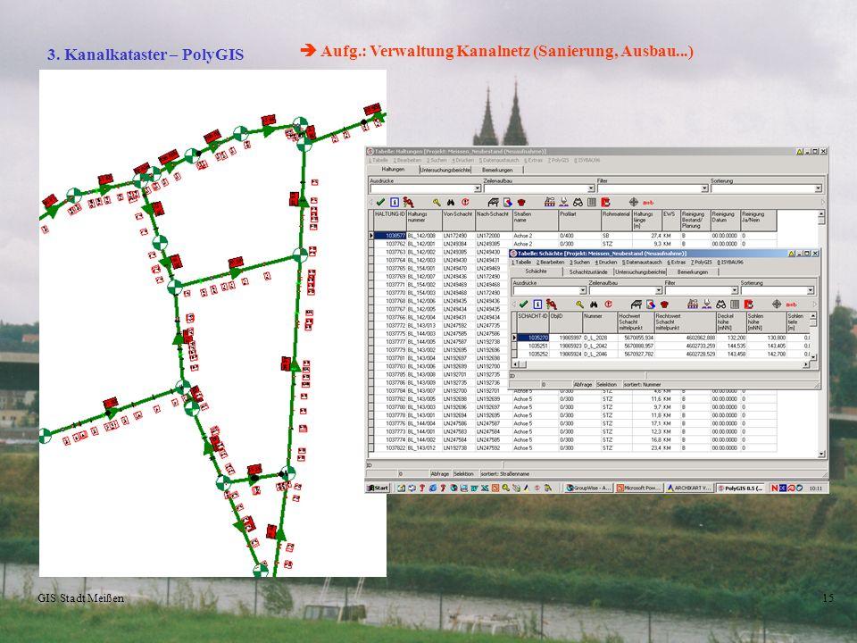  Aufg.: Verwaltung Kanalnetz (Sanierung, Ausbau...)