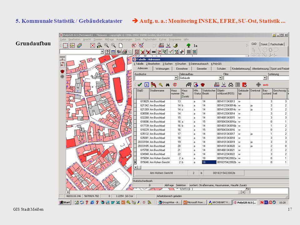  Aufg. u. a.: Monitoring INSEK, EFRE, SU-Ost, Statistik ...