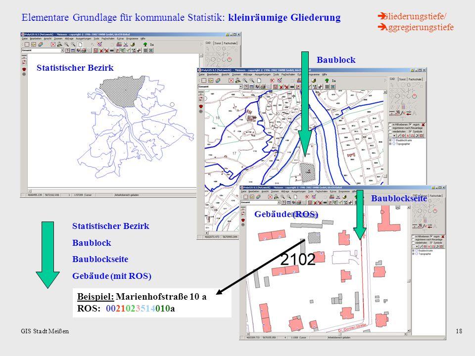 Elementare Grundlage für kommunale Statistik: kleinräumige Gliederung