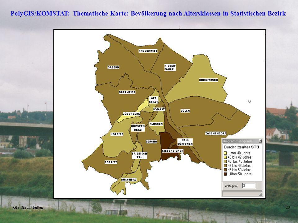 PolyGIS/KOMSTAT: Thematische Karte: Bevölkerung nach Altersklassen in Statistischen Bezirk