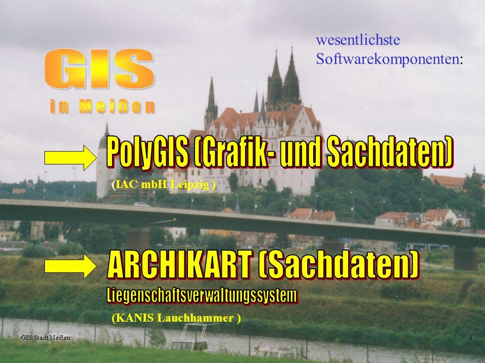 PolyGIS (Grafik- und Sachdaten)
