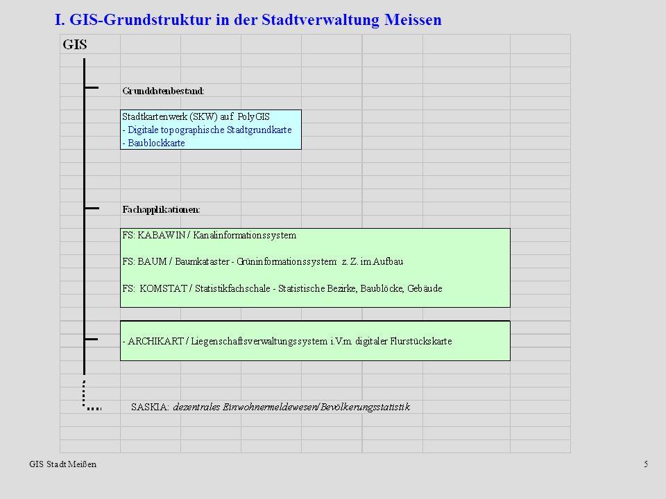 I. GIS-Grundstruktur in der Stadtverwaltung Meissen